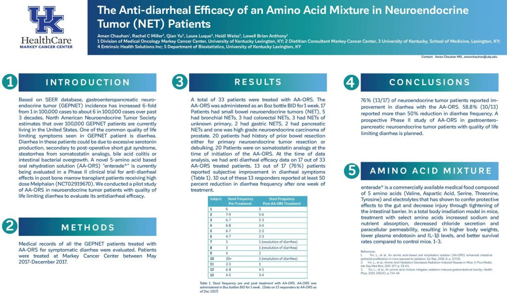 enterade – An amino acid-based, glucose free, medical food